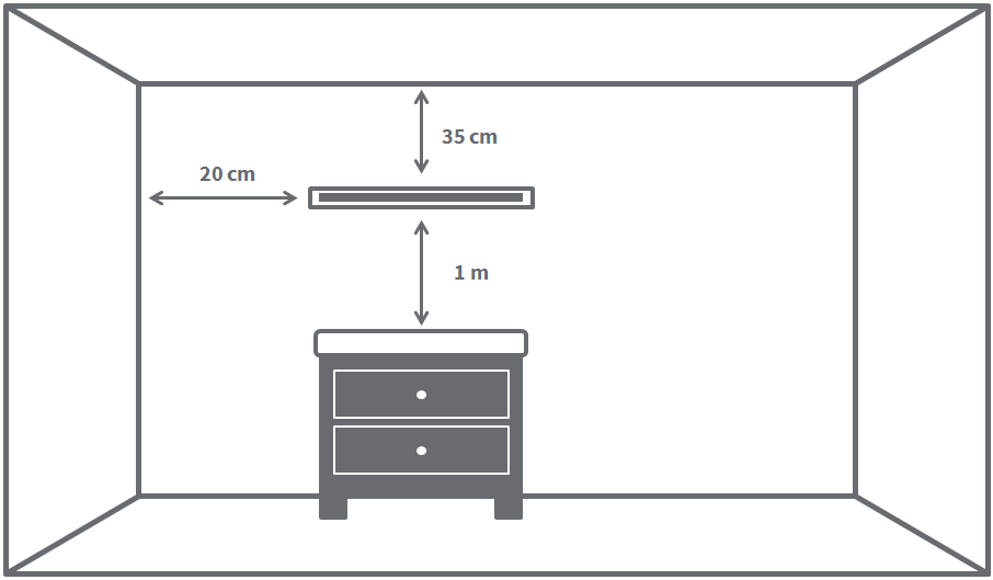Abstand zwischen Wärmelampe und Wickeltisch